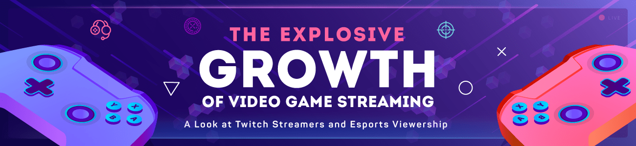 The Explosive Growth of Streaming Video Games