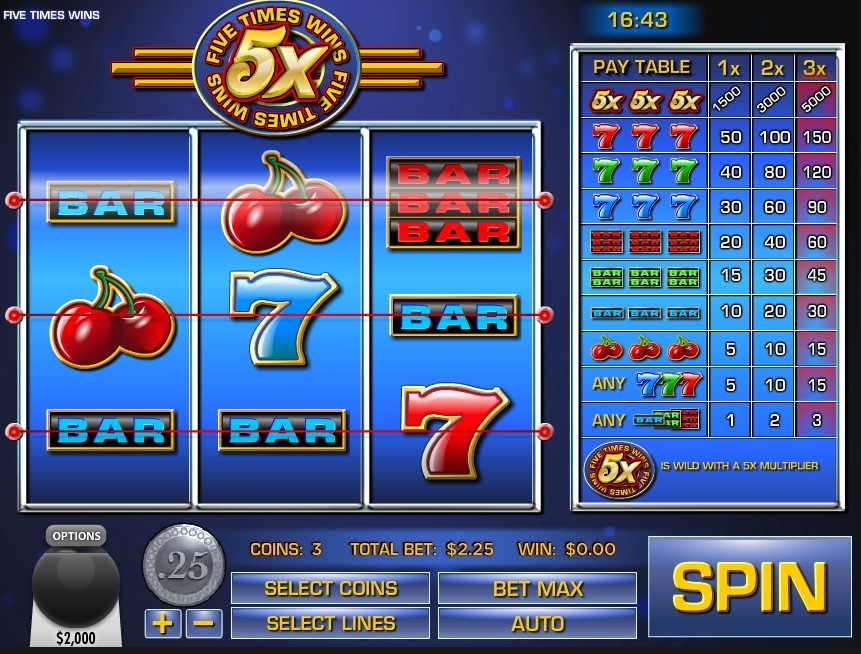 Bodog Slots Screenshot